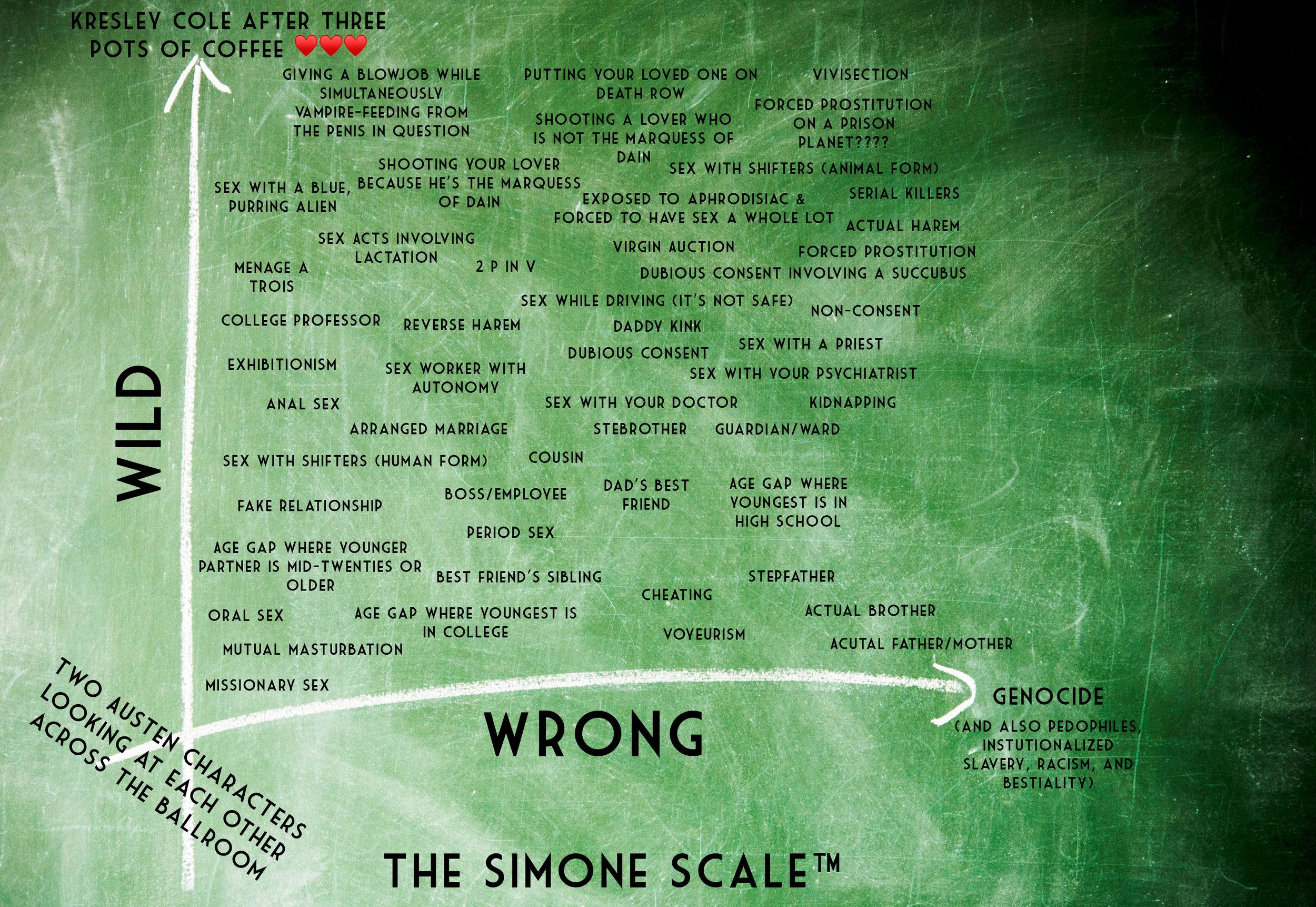 taboo chart.jpg