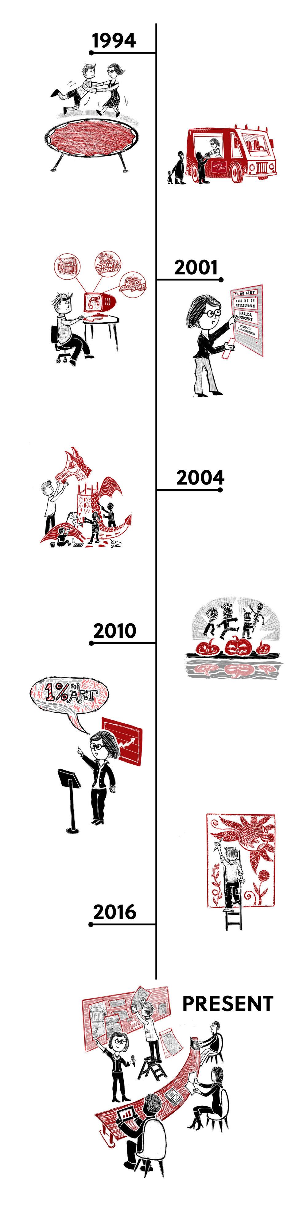 timeline (1).jpg