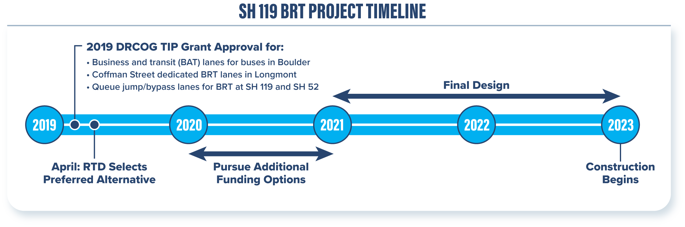 Project Timeline2.png