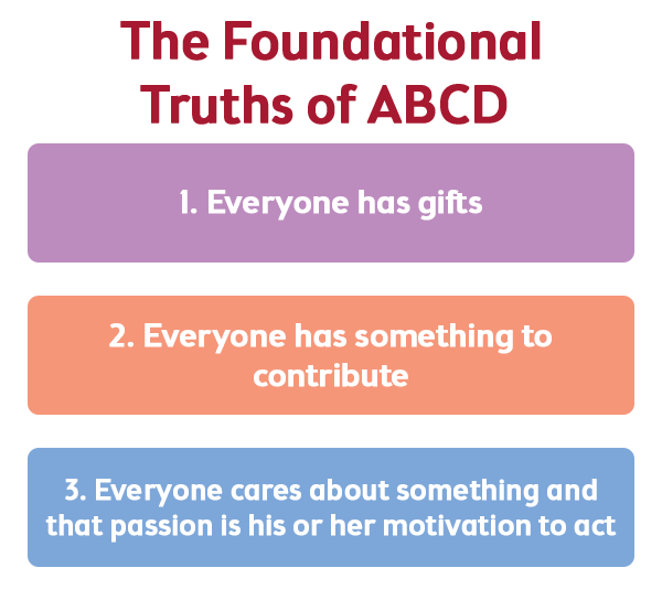 Principles-of-ABCD.png