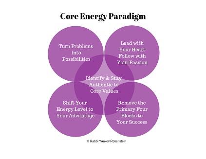 core+energy+paradigm.jpg