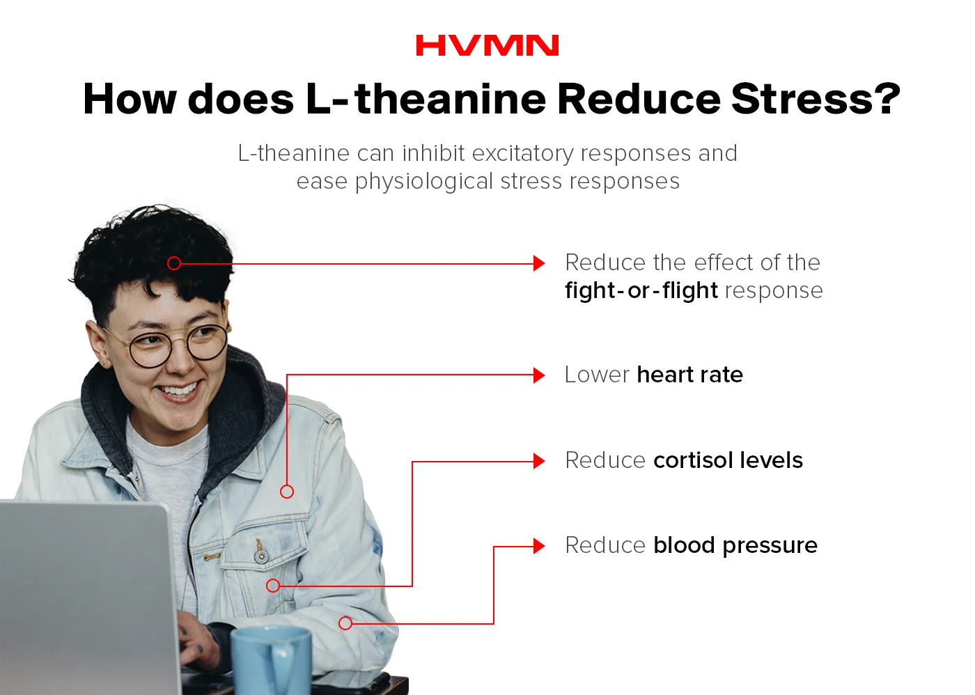 how-does-l-theanine-reduce-stress.png