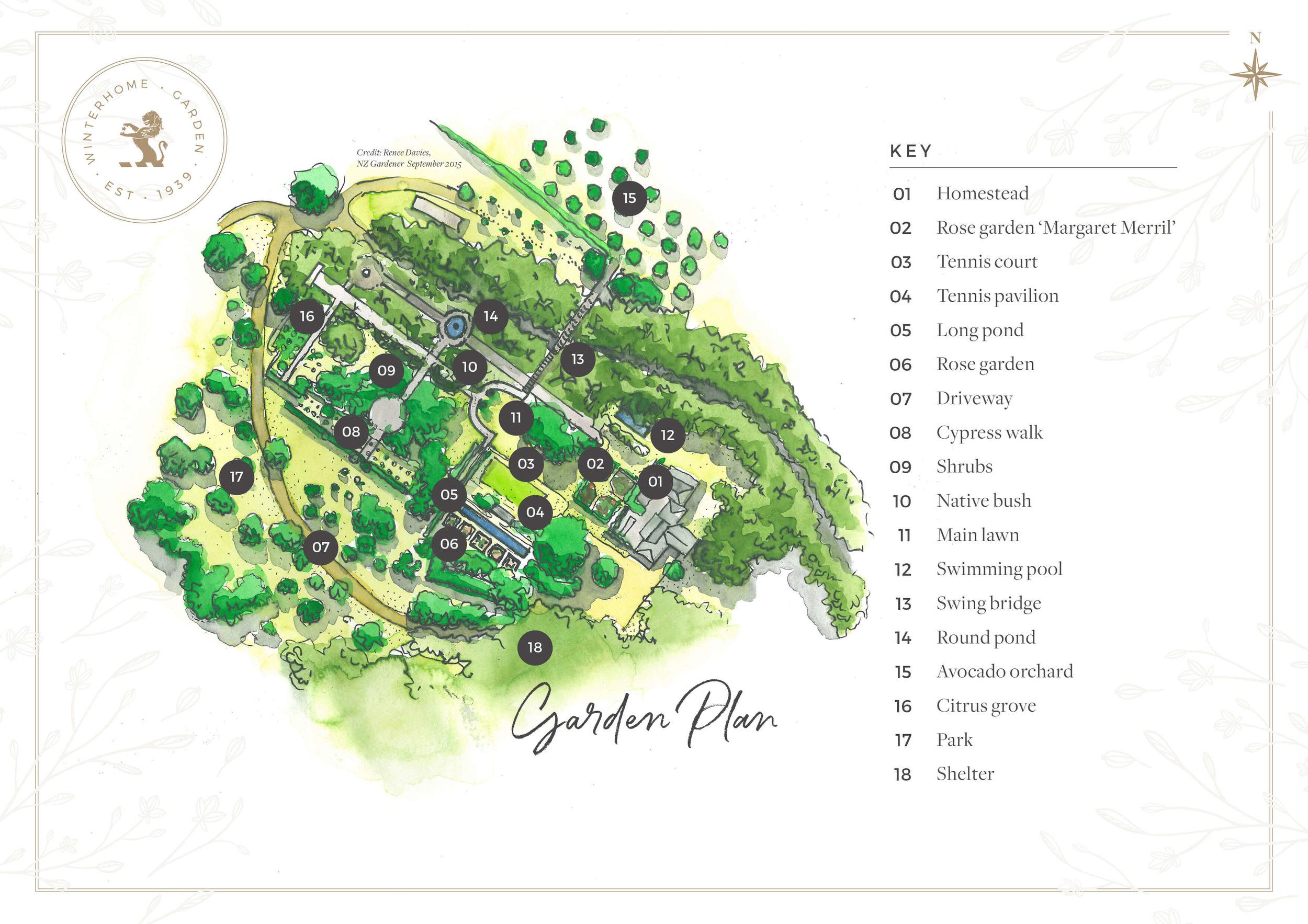 Winterhome Garden Map
