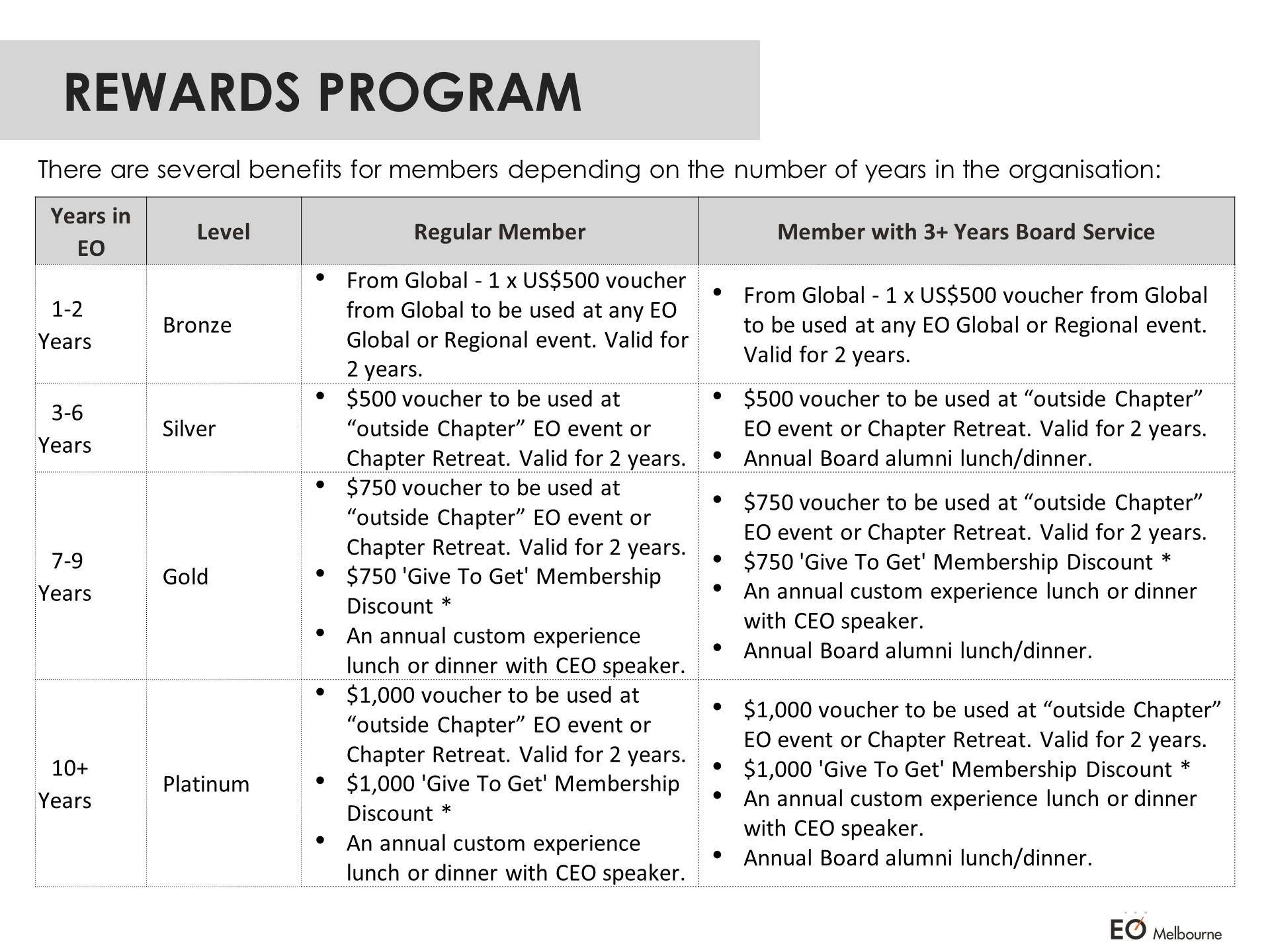 EO deck Rewards Program.jpg
