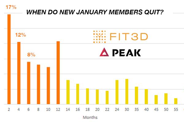 fit3d-peakpayments-churn2018-v3.png