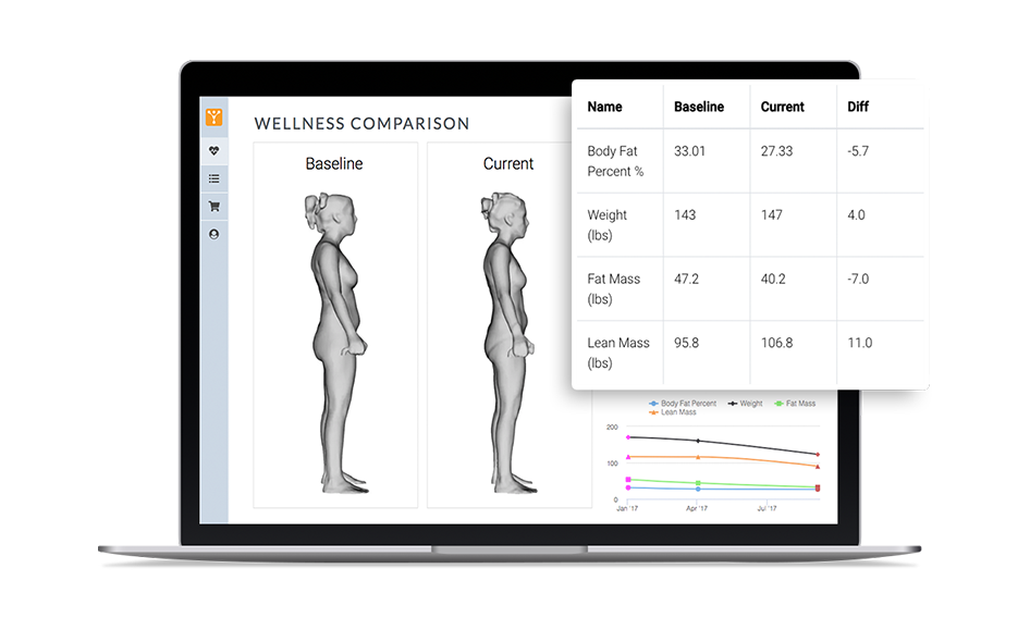 Select Winners in Minutes - Fit3D offers an enterprise dashboard that tracks the before & after scans of every member. Admins & owners can select a challenge winner by weight or body composition in minutes, even across multiple locations.