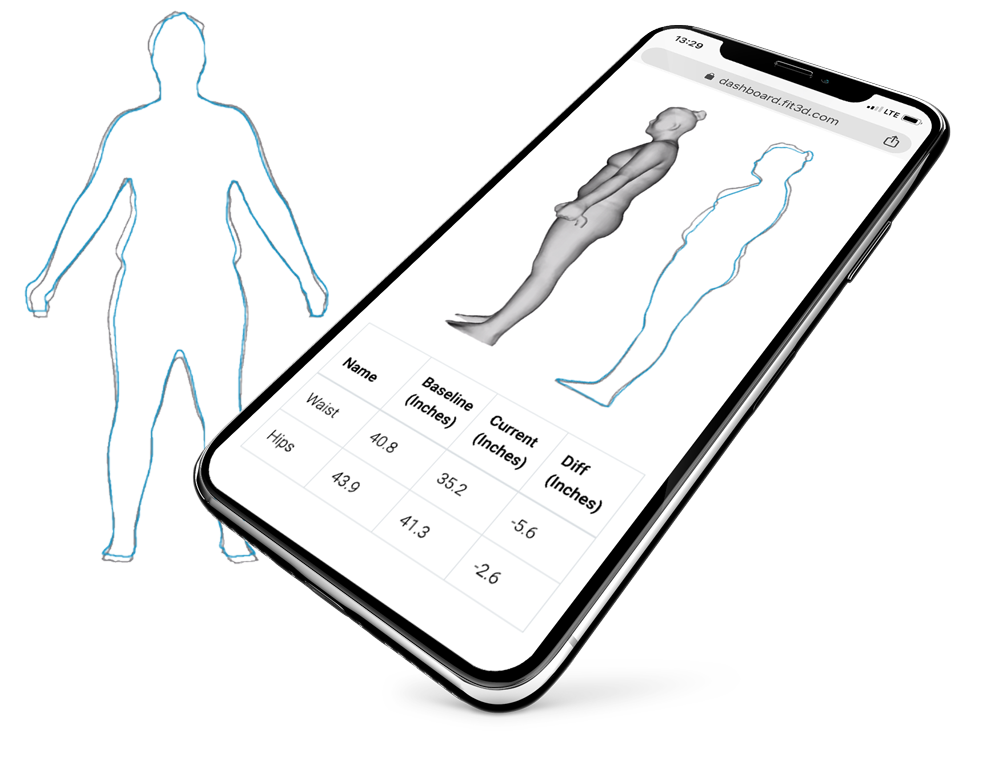 Visually Show Body Transformation - Comparison Overlay feature shows how you compare to yourself!Showing members HOW their bodies are changing keeps them more engaged & helps prove your program. Each of these reports turns into a case study for your brand.