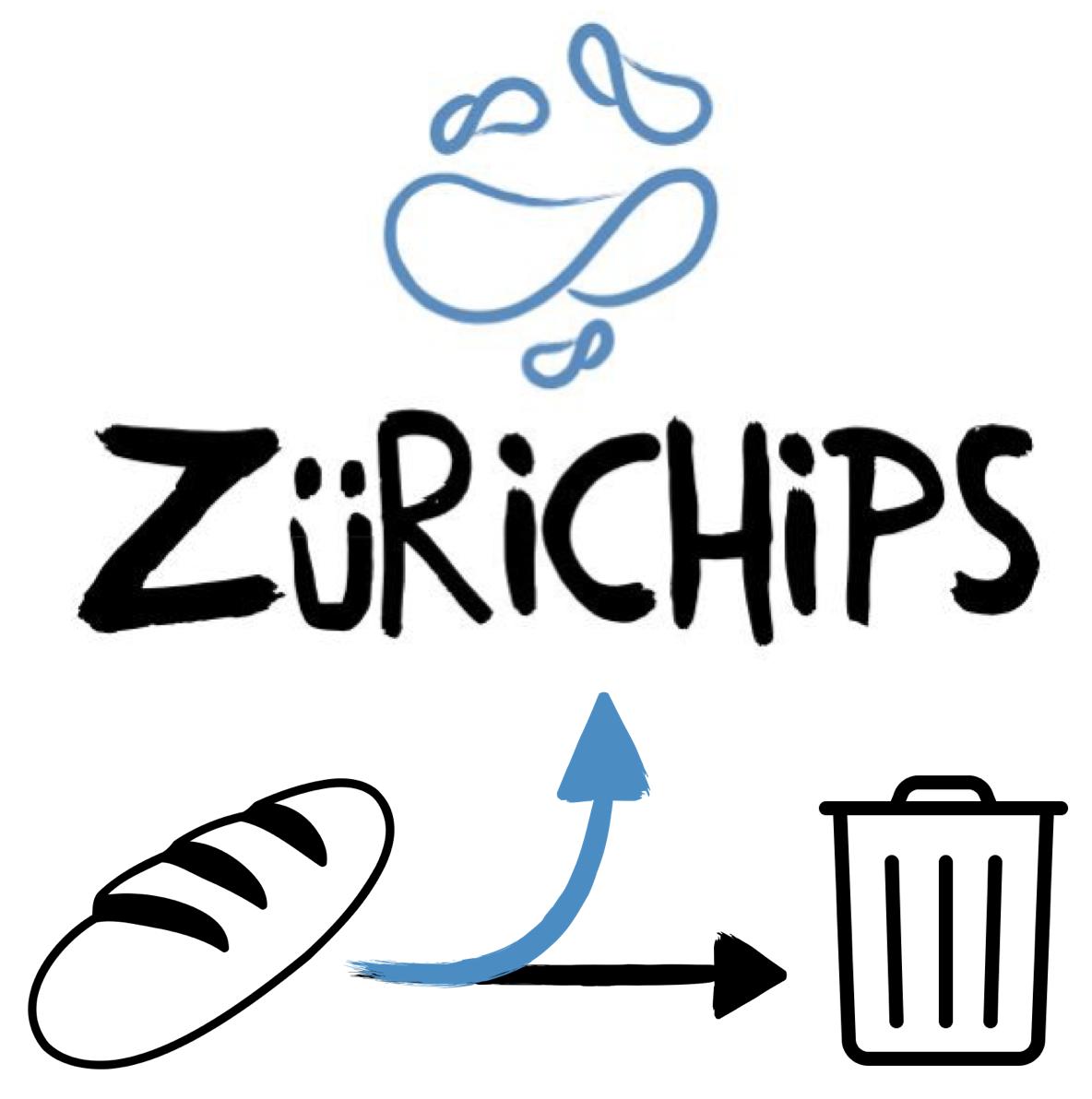 zurichips