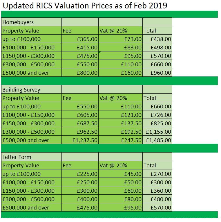 prices for survey feb 2019.jpg