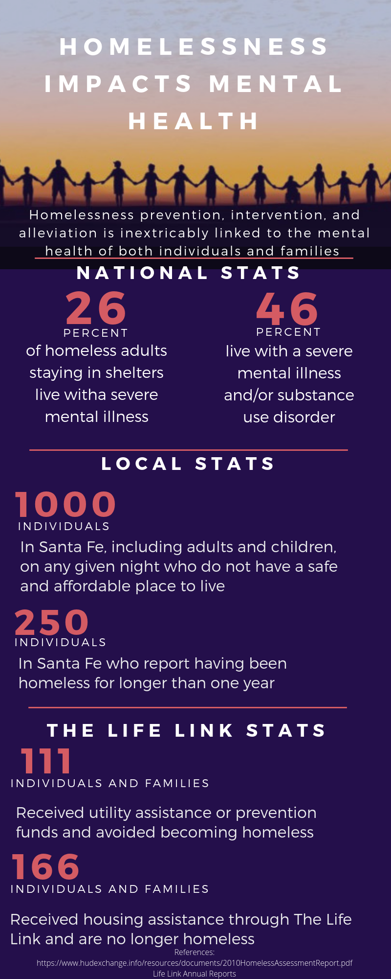homelessness stats.png