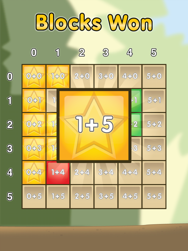 Feedback screen shows student mastering 1 + 5 on the addition chart
