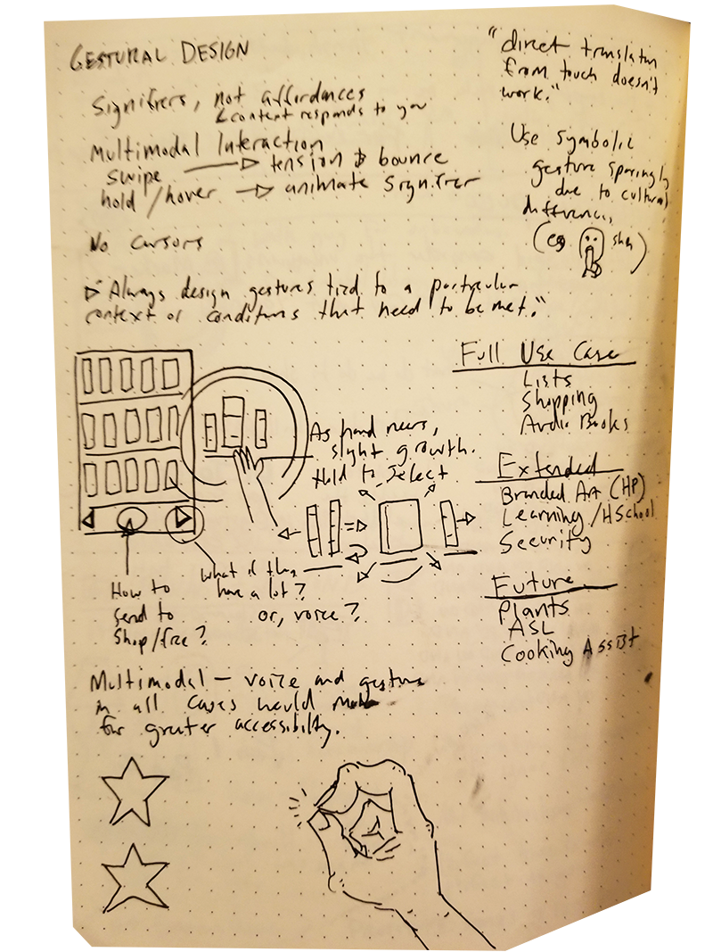 A page from a sketchbook showing scribbled notes about gestural design and drawings of potential gesture inputs.