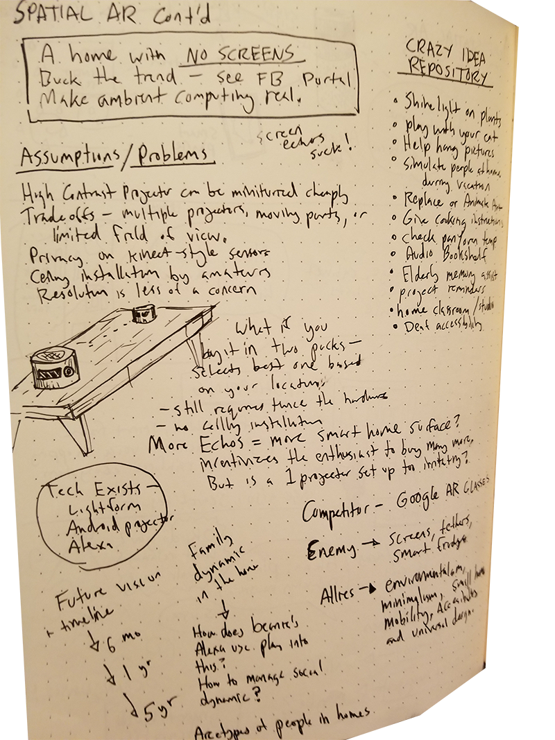 A page from a sketchbook showing scribbled notes about home spatial AR and drawings of various possible product designs, including ceiling mounted projection and table based smart speakers.