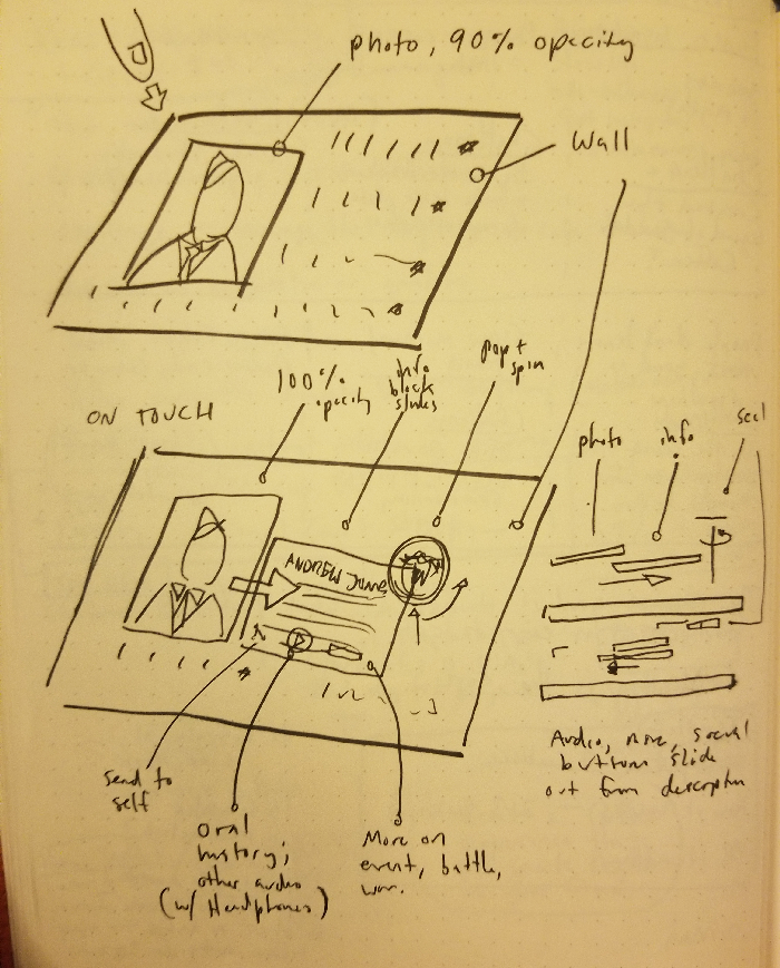 Sepia-toned image of a sketchpad with drawings of various panels interacting in an AR experience