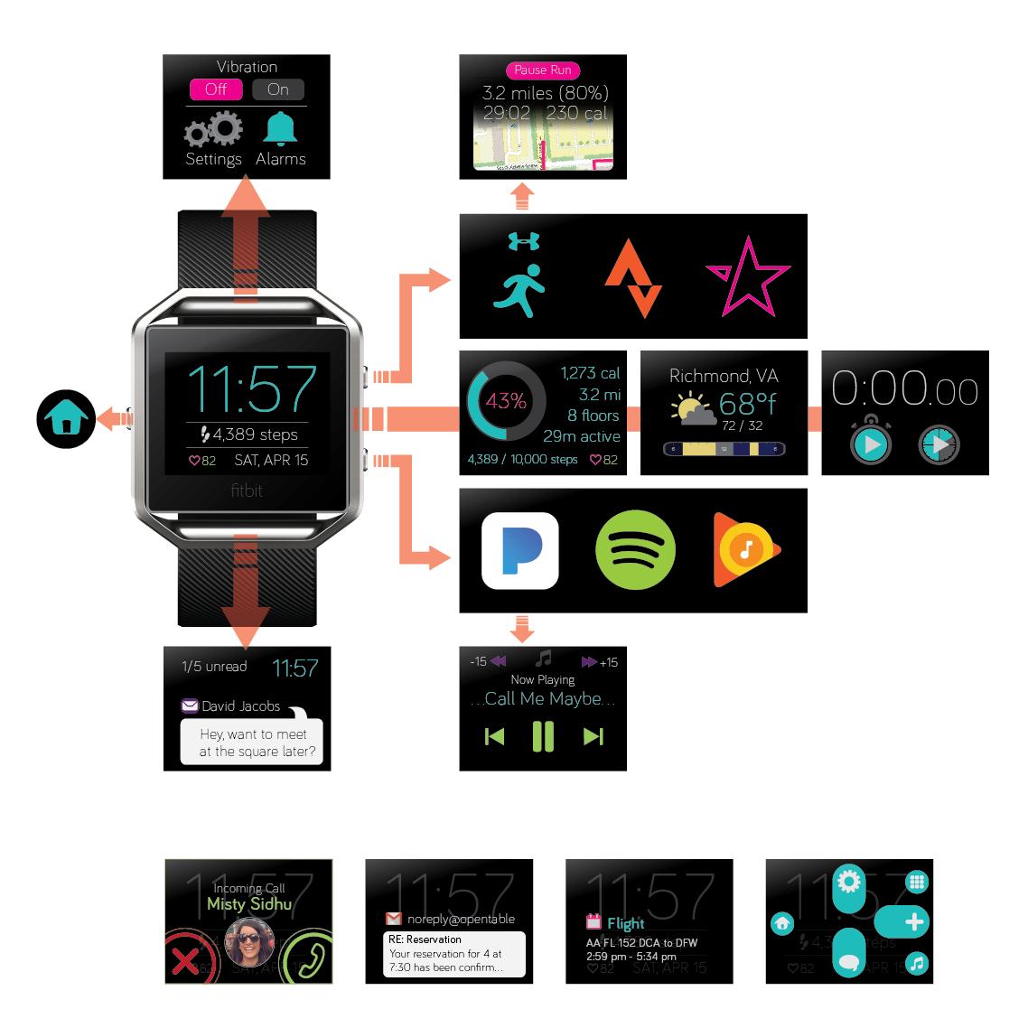 Fitbit UI Redesign