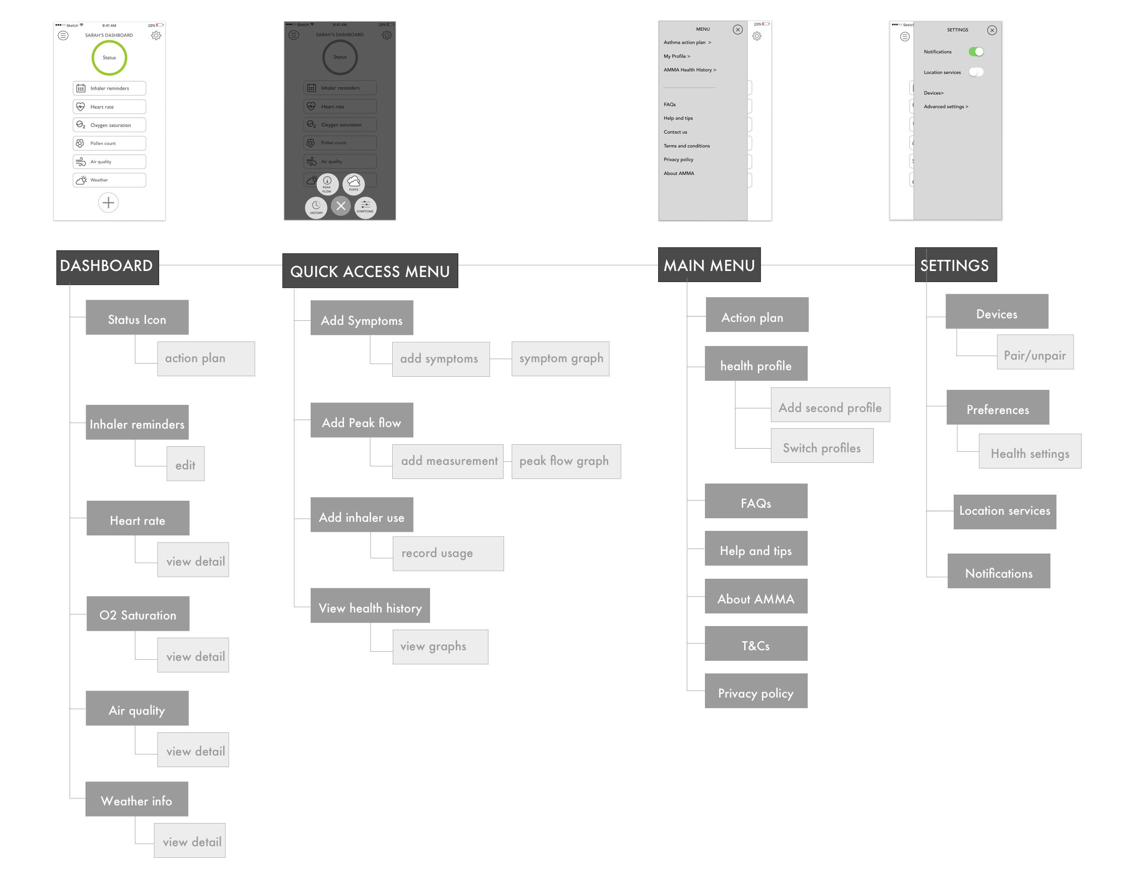 AMMA app map final.png