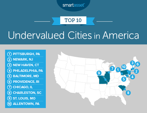 _2019_06_undervalued-cities_2019_map.png