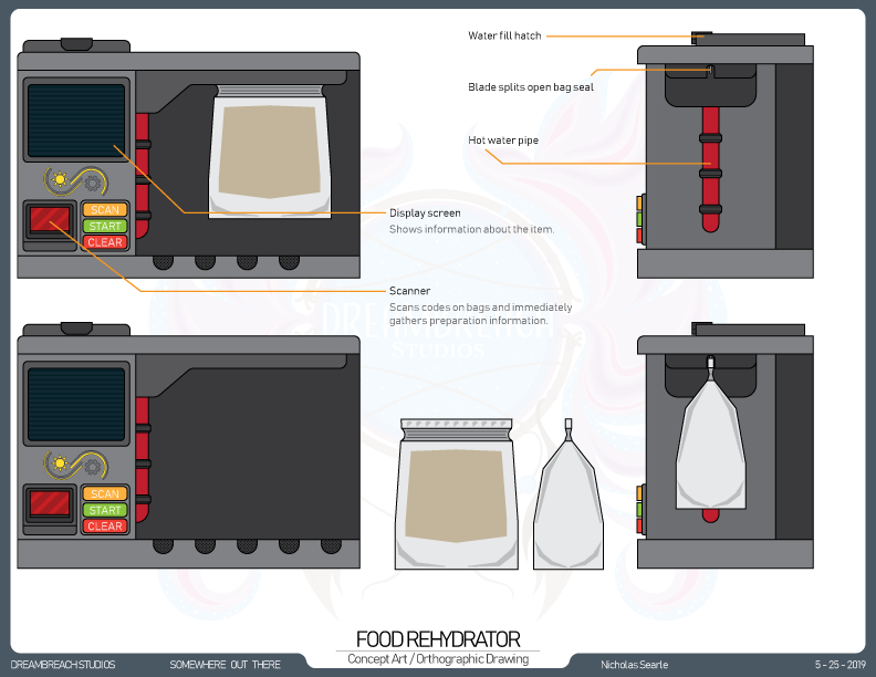 Orthographic reference drawing of the Food Rehydrator used to create the final model.