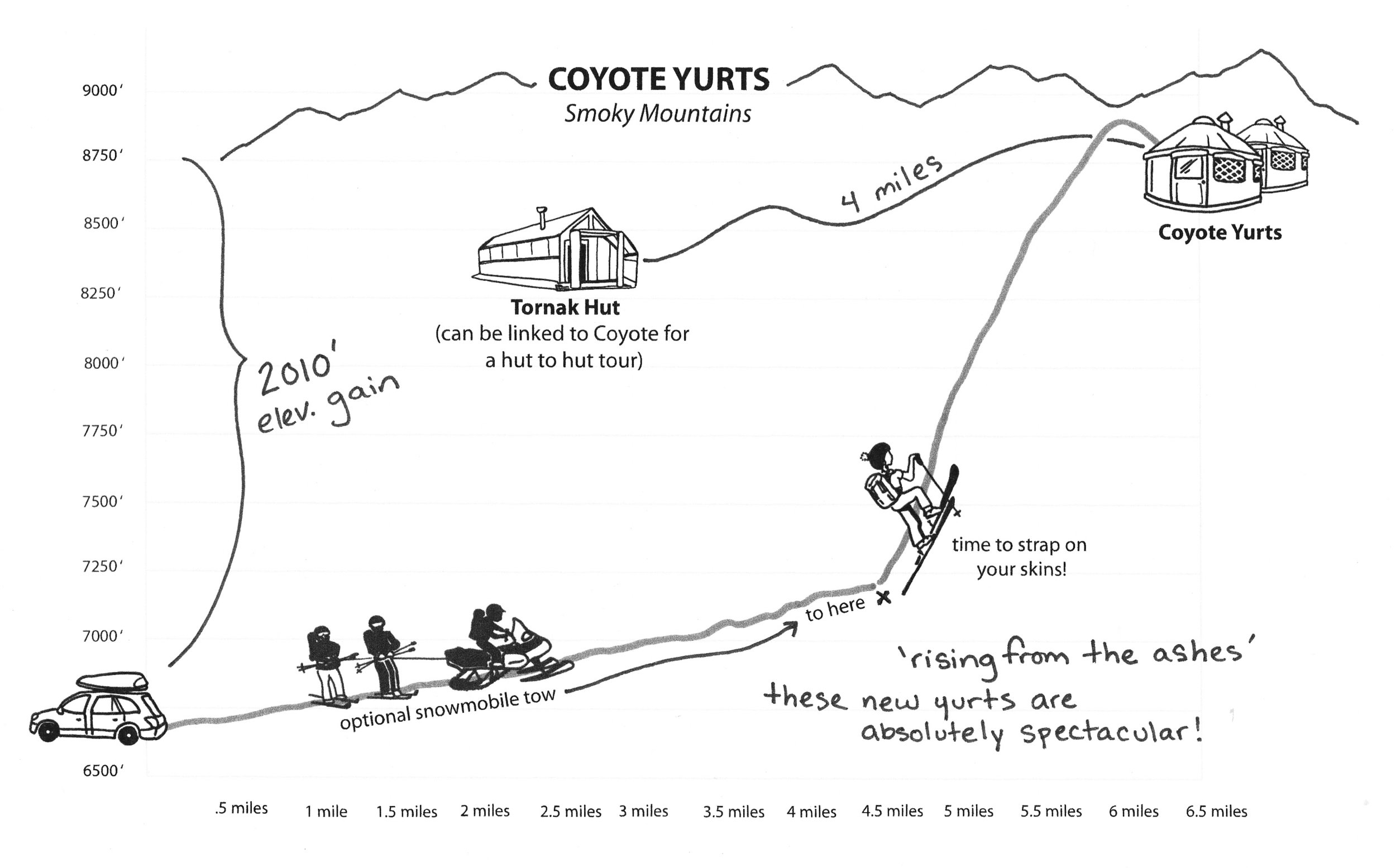 Coyote Yurts.jpg