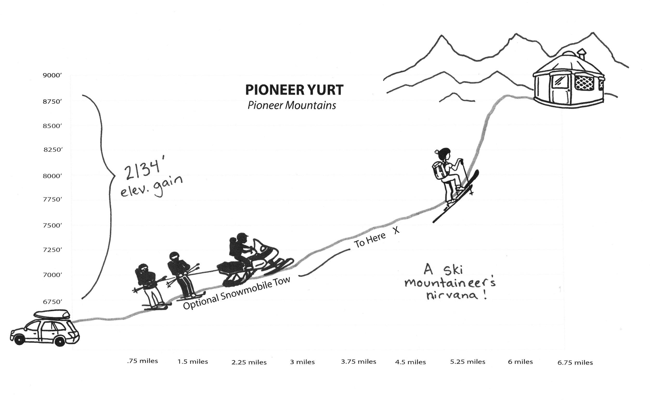 Pioneer Yurt.jpg