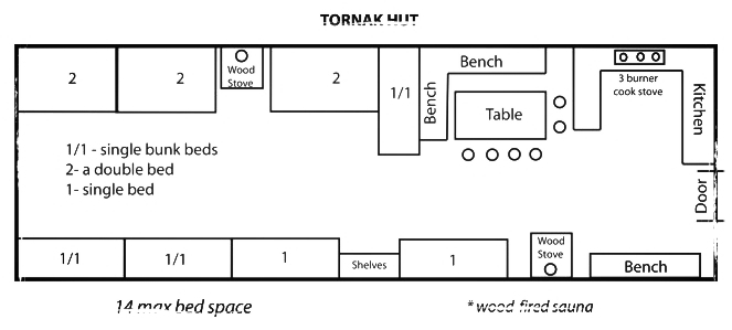 Tornak Hut Diagram.jpg