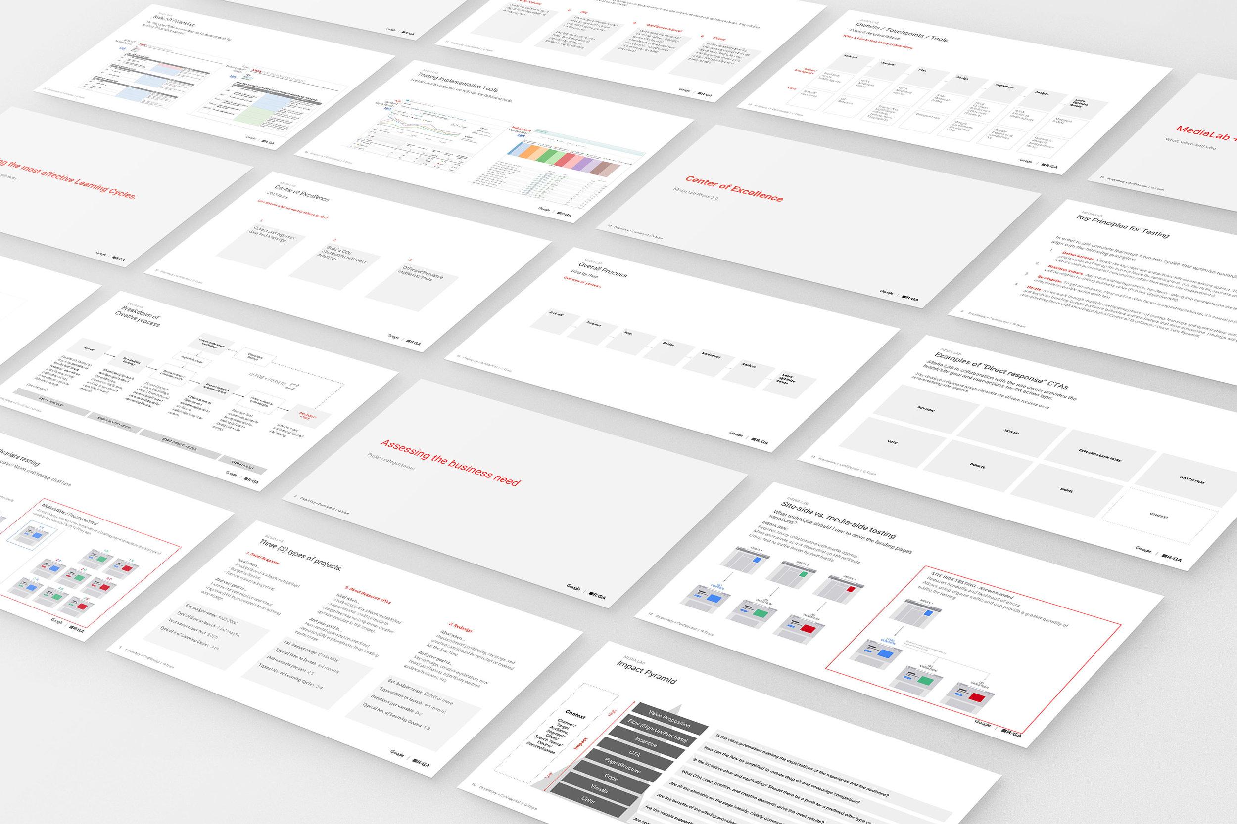 Defining cross-functional process for rapid design optimization - GOOGLE MEDIA LAB & R/GA | Process Design
