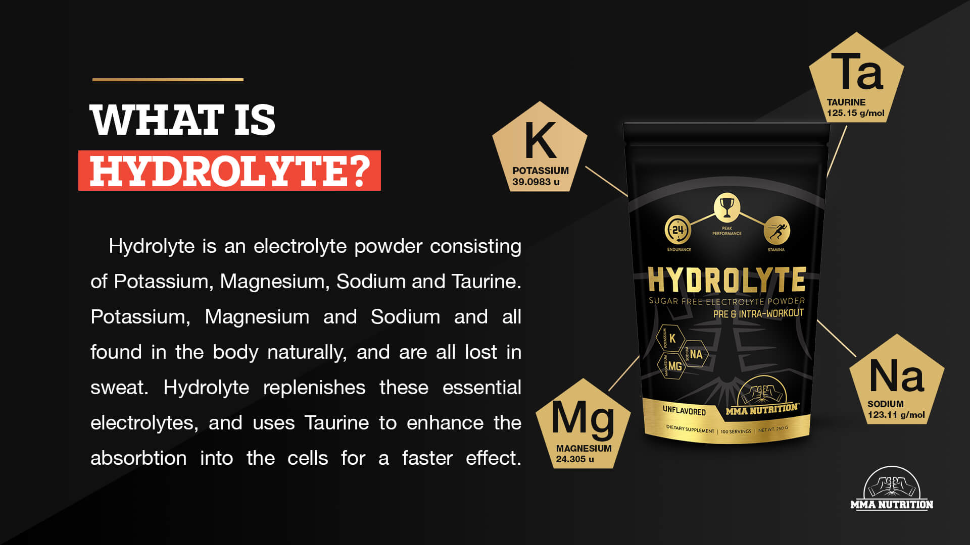 MMA NUTRITION - What is Hydrolyte.jpg