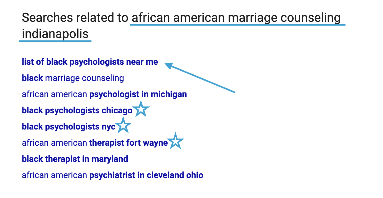 seo related to african american marriage counseling indy.png