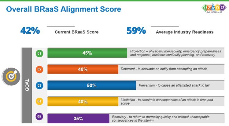 Breach Alignment score.png