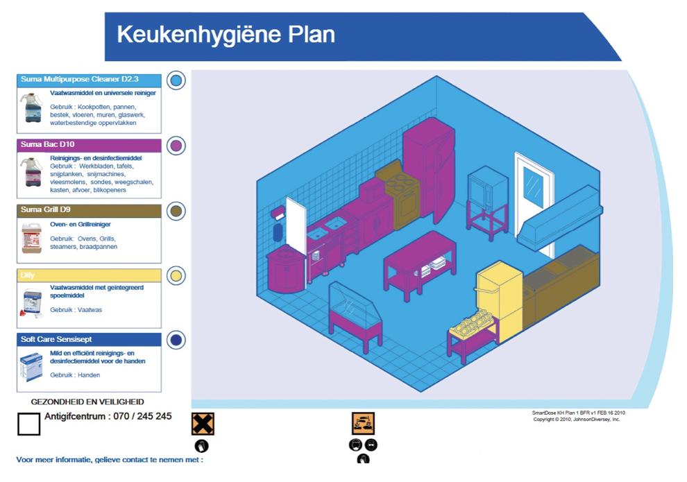 Voorbeeld van een HACCP keukenplan (klik)
