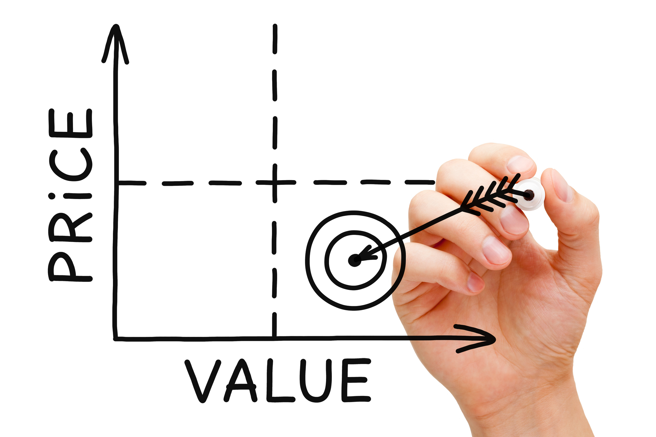 Competitive Pricing -