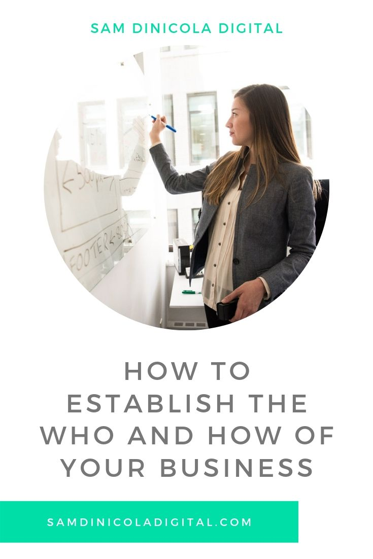 How to Establish the Who and How of Your Business 5.jpg