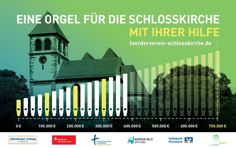 Spendenbarometer.jpg