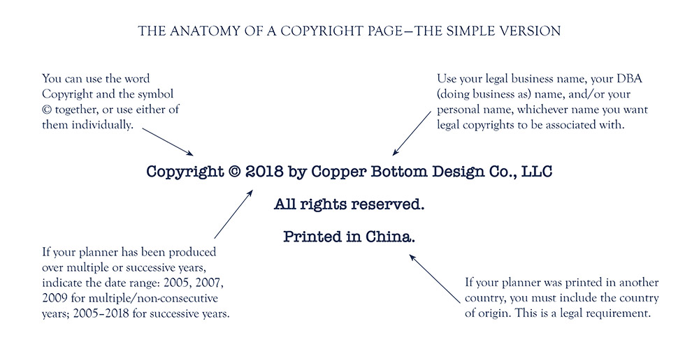 Including a copyright page is vital to protecting it against unauthorized use, and giving yourself credit for your creation.