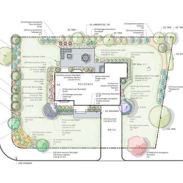 A design for a client's beautiful new build! With an outdoor patio and lots of room for their toddler to run 💚 . . . #tillydesign #loveyourlandscape #online #remotedesign #landscapedesign #landscape_love #landscapearchitect #backyard #yard #plantsofinstagram #plantsplantsplants #greenthumb #plantstagram #patio #ny #newyork #longisland