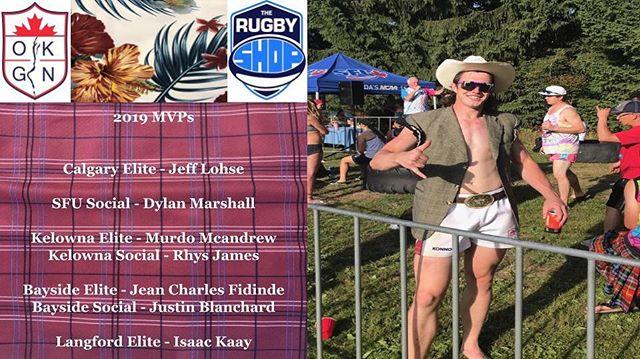 Your 2019 tournament MVPs ⭐️💪🏽