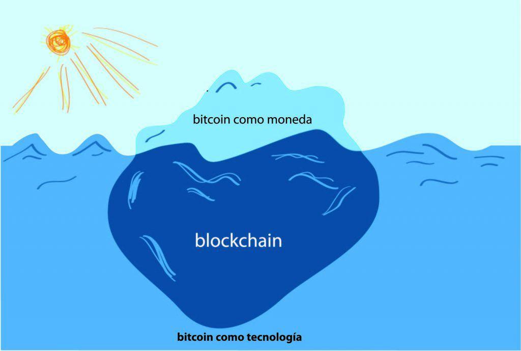Blockchain-Iceberg-1024x689.jpg
