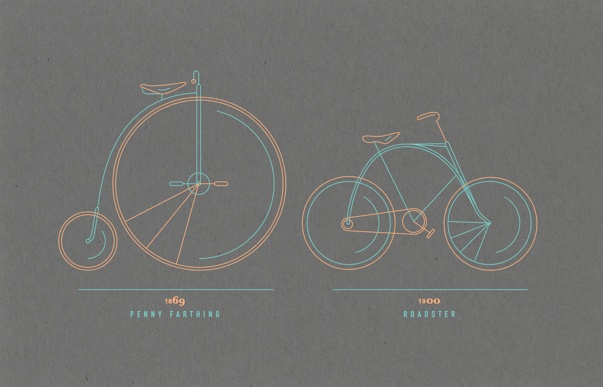 Gruppo.cc, Evolution of the Bicycle, Zoom
