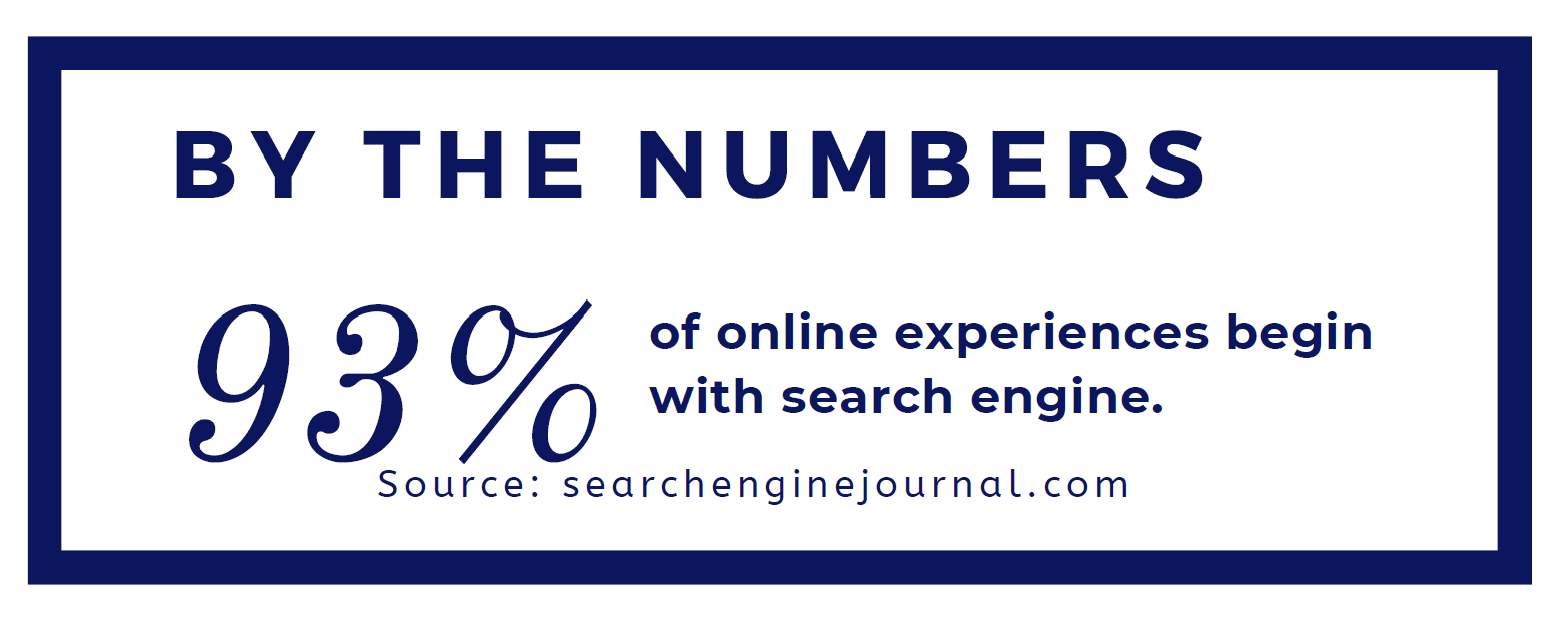 By The numbers website searches .png