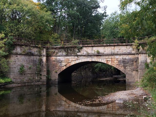 bridge-2810492_640.jpg