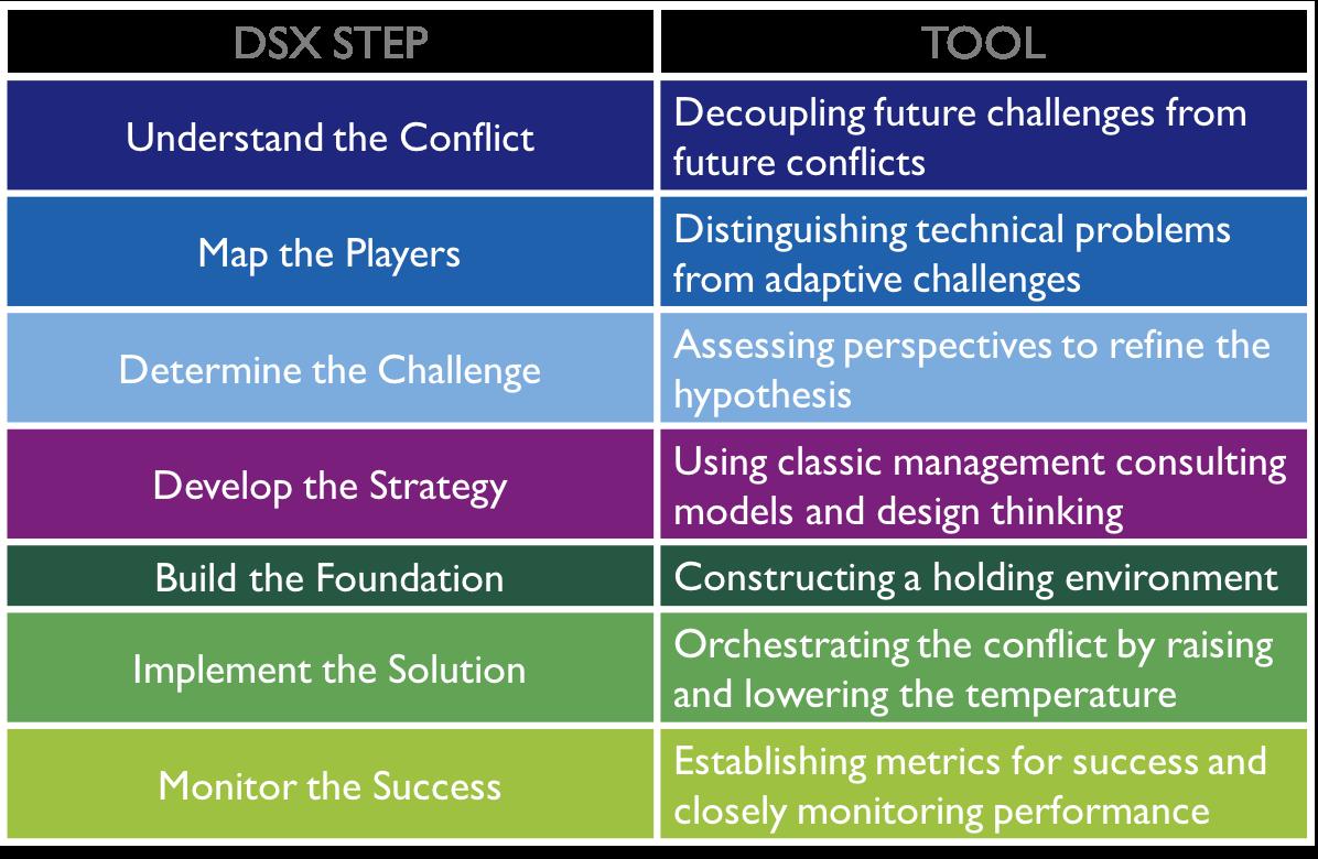DSX Tools.png