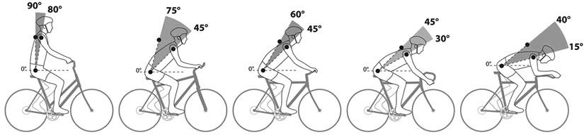 OK_bike-fitting.jpg