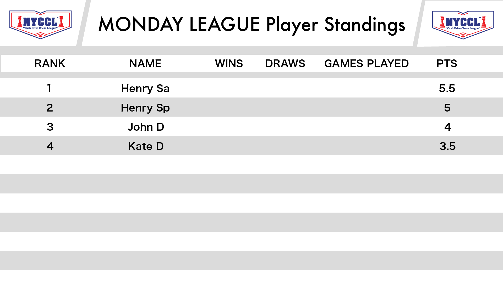 Monday Standings.png