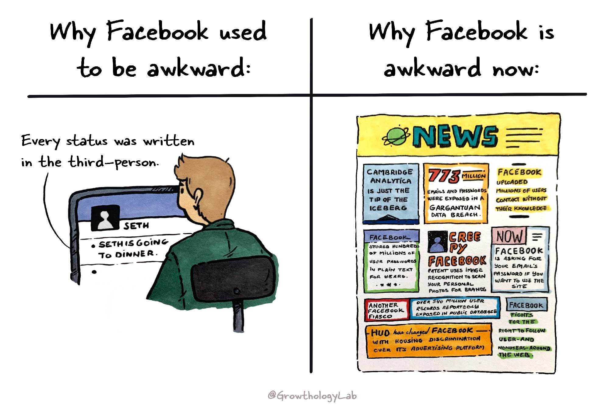 comic-strip_fb-awkwardness.jpg