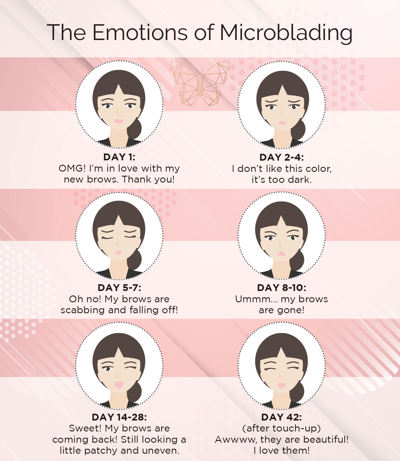 Microblading-Emotions-Chart.jpg