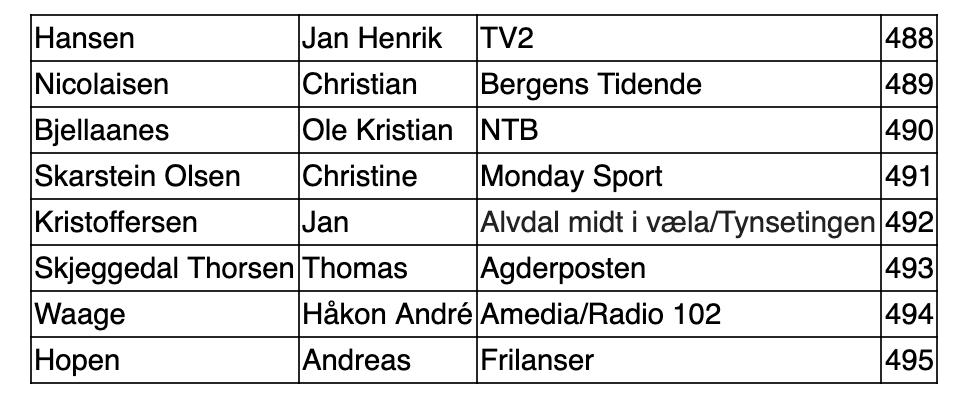 Skjermbilde 2019-07-01 kl. 16.12.50.png