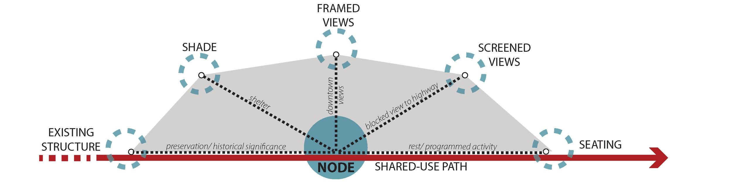 Conceptual+Diagram+2.jpg