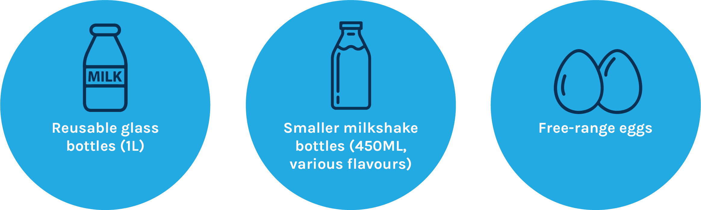 Simply_Milk_other-products.png