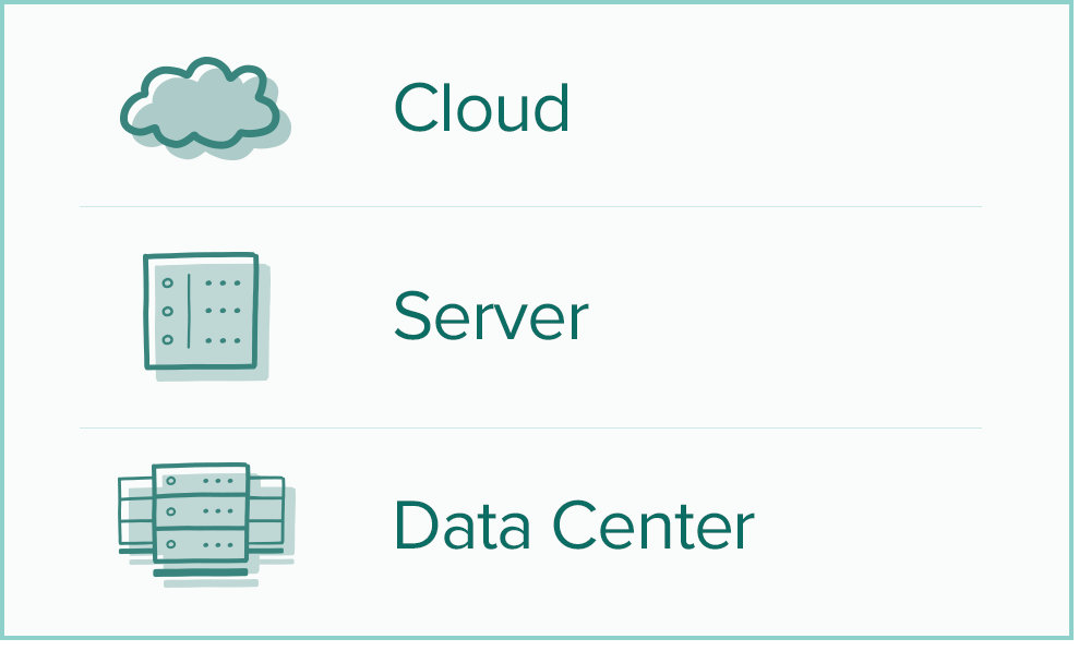 Cloud, Server, Data Center - BDD tools