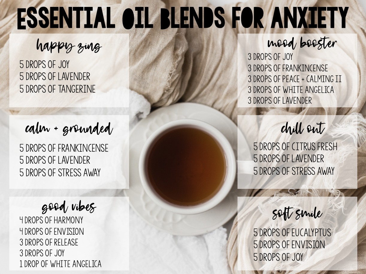 Essential Oils for Anxiety.png